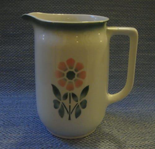 ST-mallin maitokannu